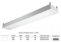 Pendelleuchte OLN 1200 MP LED PND in allen RAL Farben / Licht direkt
